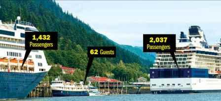 alaska adventure private cruise vacation